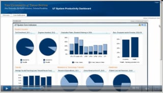 University of Texas System Productivity Dashboard Demonstration