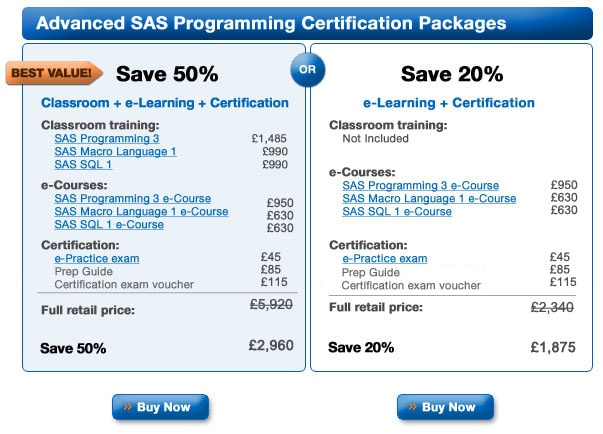 Advanced Certification Package