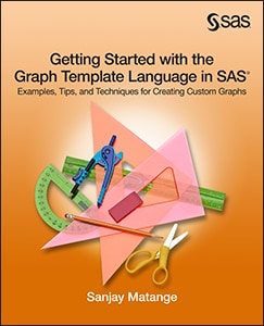 Getting Started with the Graph Template Language in SAS®: Examples, Tips, and Techniques for Creating Custom Graphs