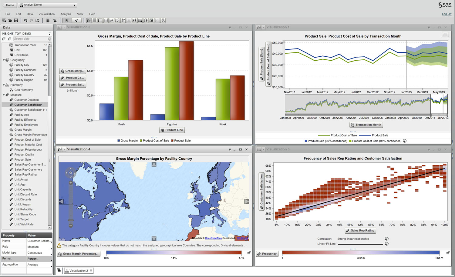 thumbnail of business intelligence reports