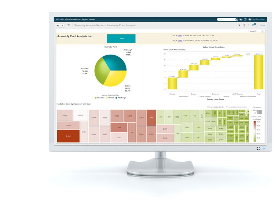 Visual Analytics assembly plant analysis report shown on desktop monitor