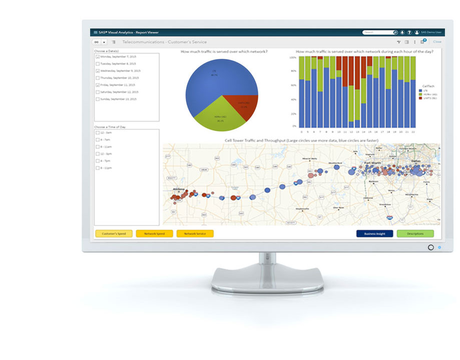 Visual Analytics customer service report shown on desktop monitor