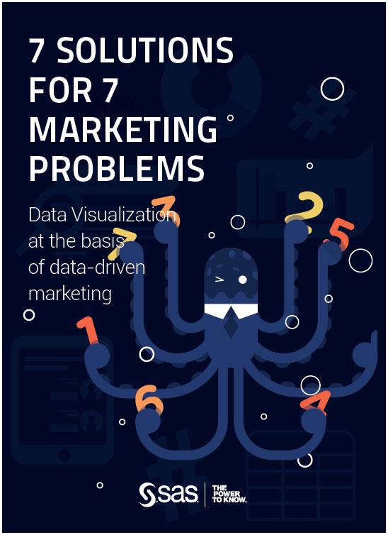 marketing problems