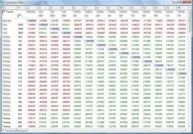 Figure 1: A traditional spreadsheet limits what you can see