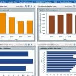 Banking Analytics Architecture Loan Performance Dashboard