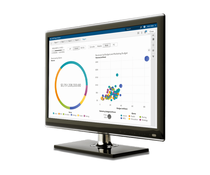 SAS Visual Analytics showing interactive dashboard on desktop monitor