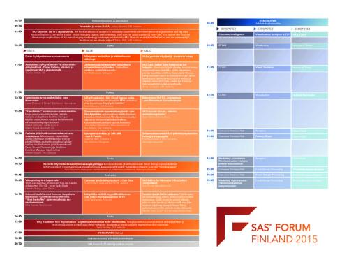 SAS Forum FI program