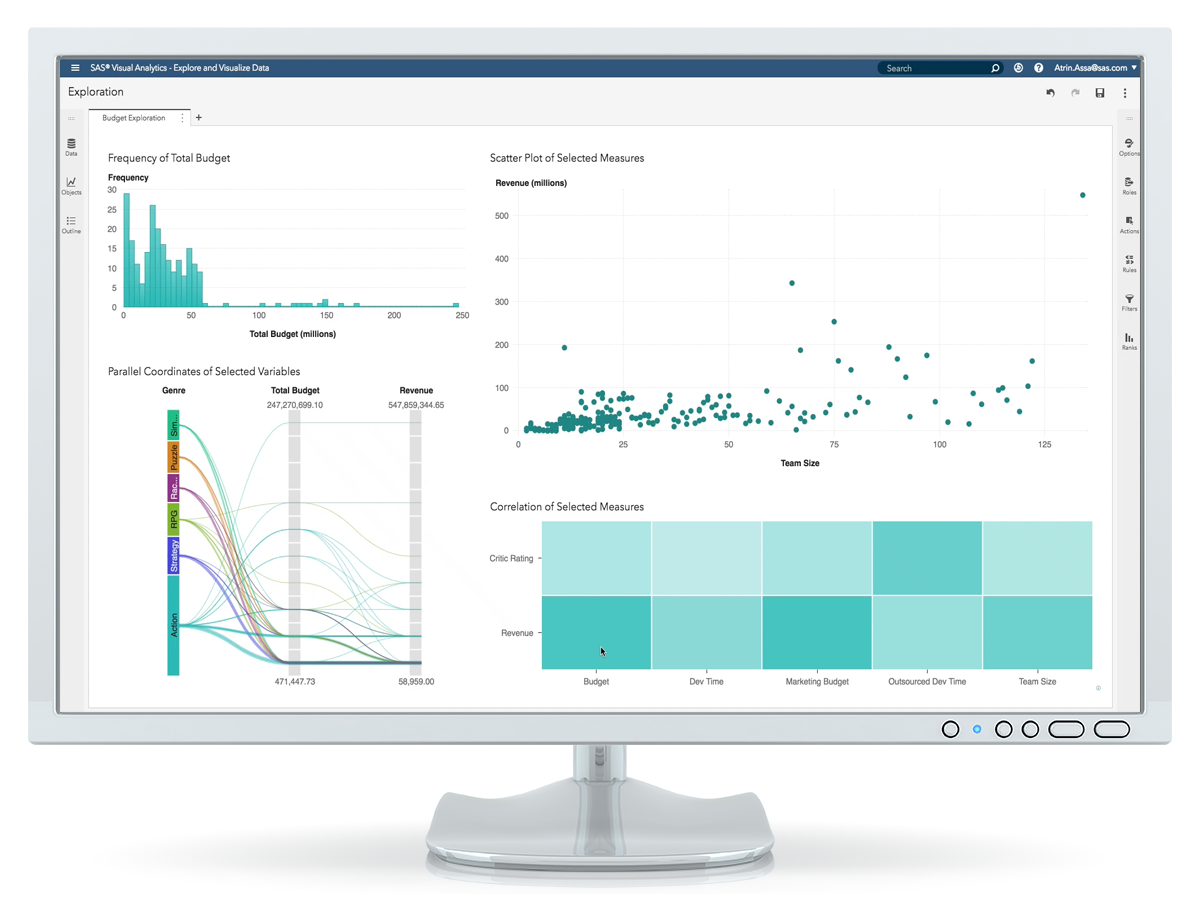 SAS Analytics for Containers - Data Visualizations