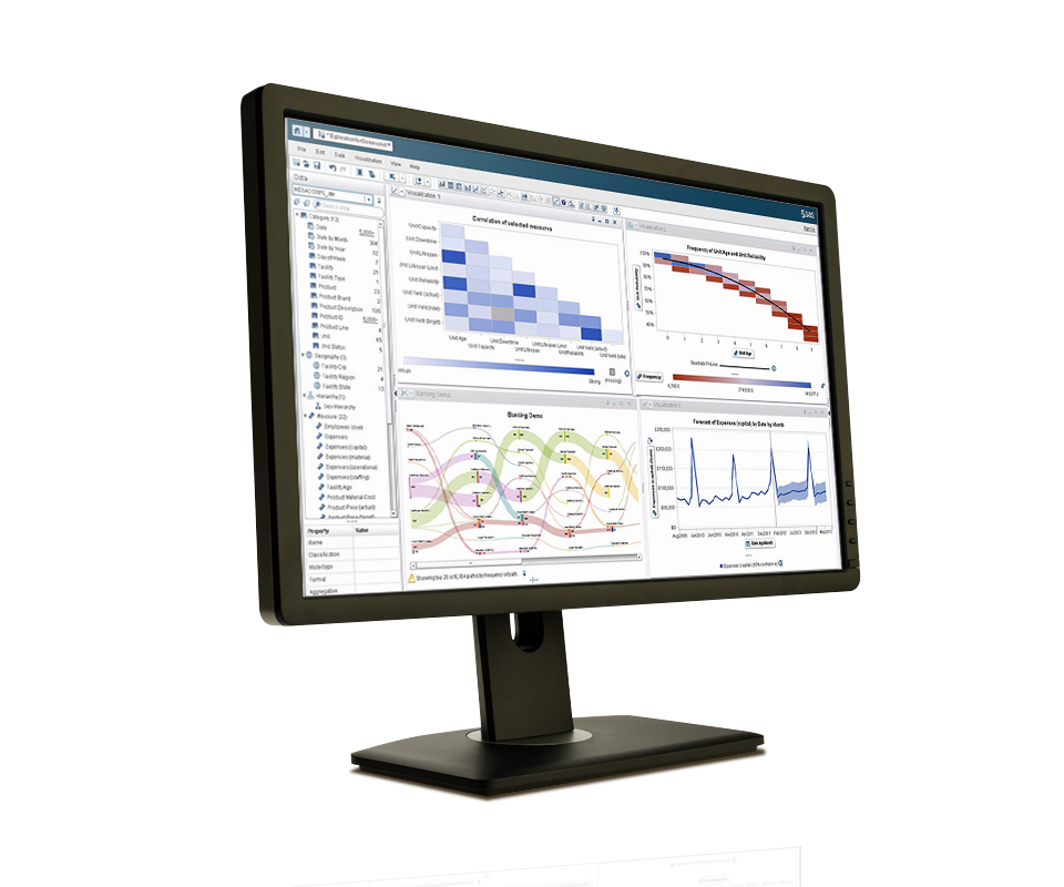 Visual Analytics screen on monitor