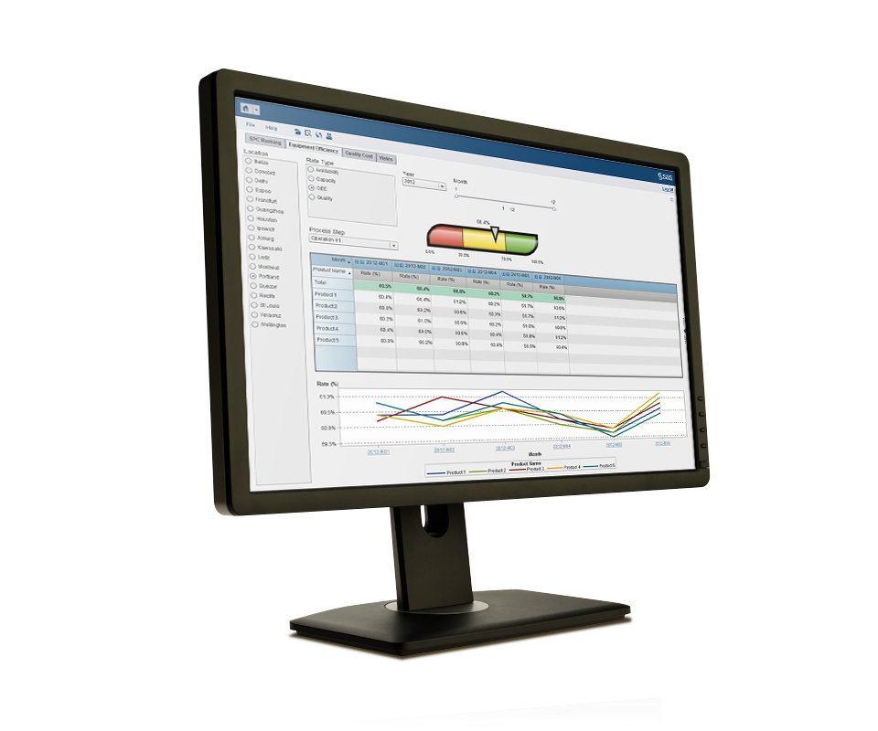 Production Quality Analytics Executive Dashboard Shown on Monitor