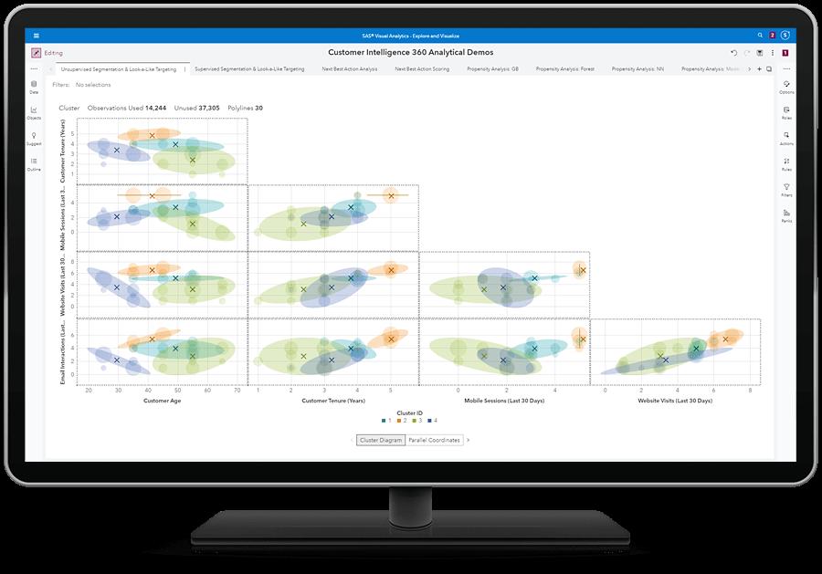 SAS 360 Discover shown on desktop monitor