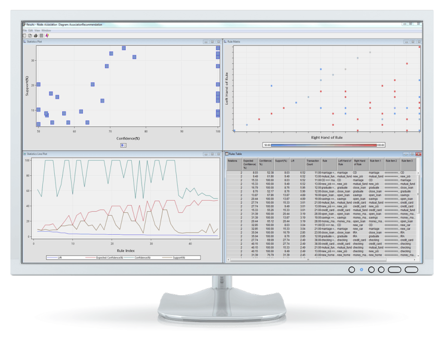 SAS® Enterprise Miner: association analysis - on desktop computer