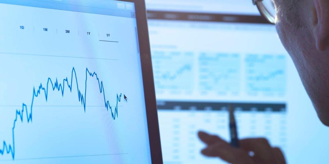 Financial Stock Broker Analysing Share Price Chart