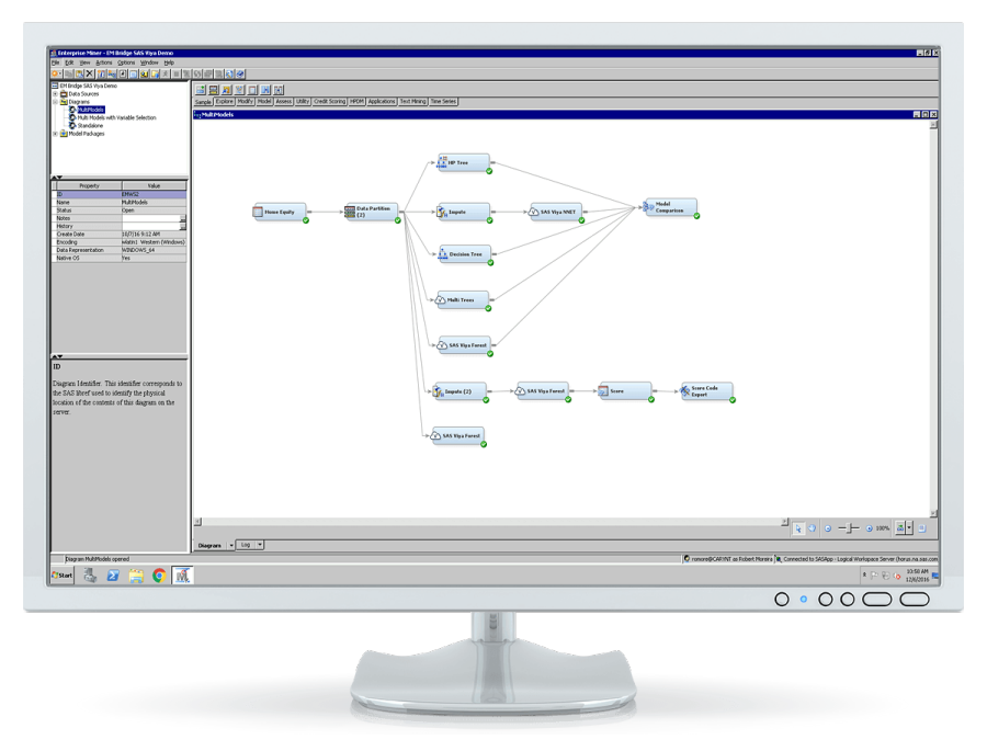 SAS Enterprise Miner showing process flow on desktop monitor