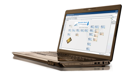 SAS Marketing Automation shown on laptop