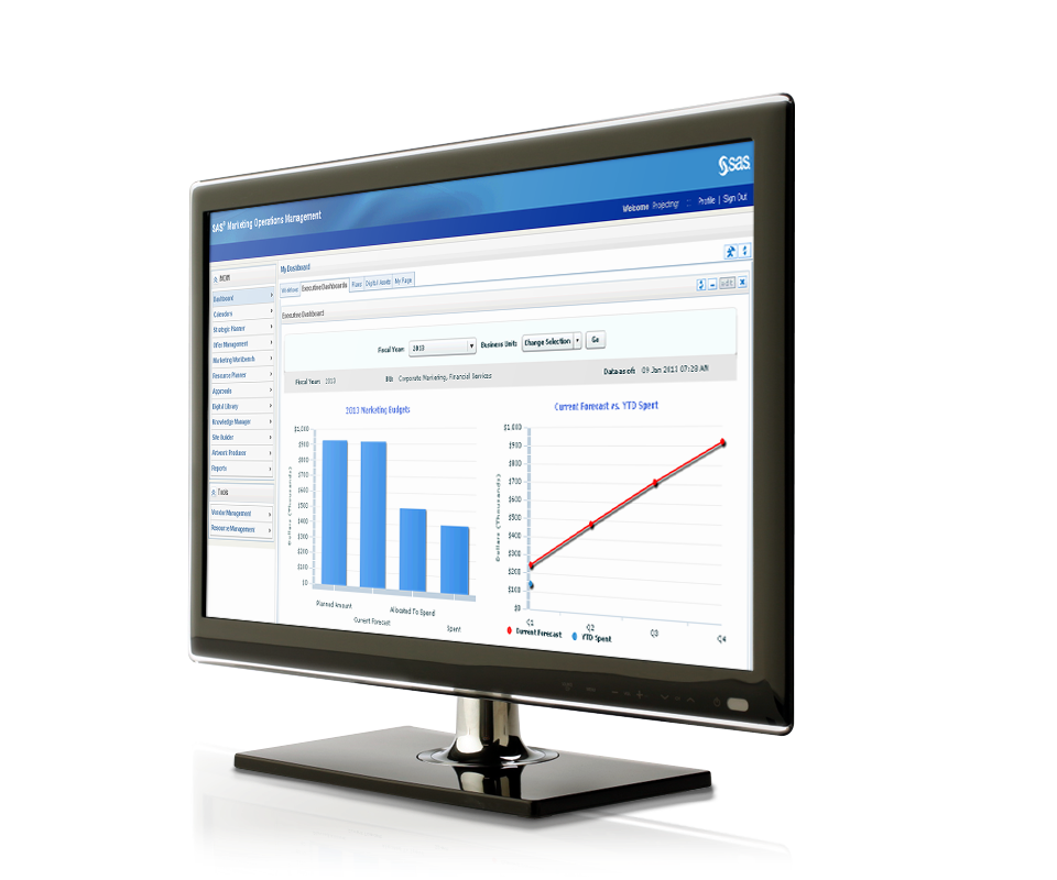 SAS Marketing Operations Management shown on desktop monitor