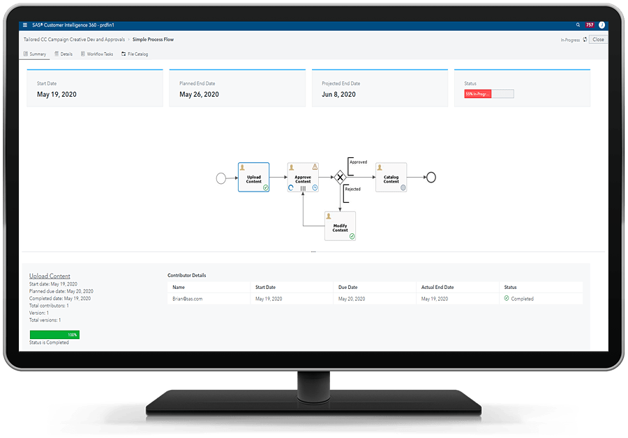 SAS 360 Plan showing workflow on desktop monitor
