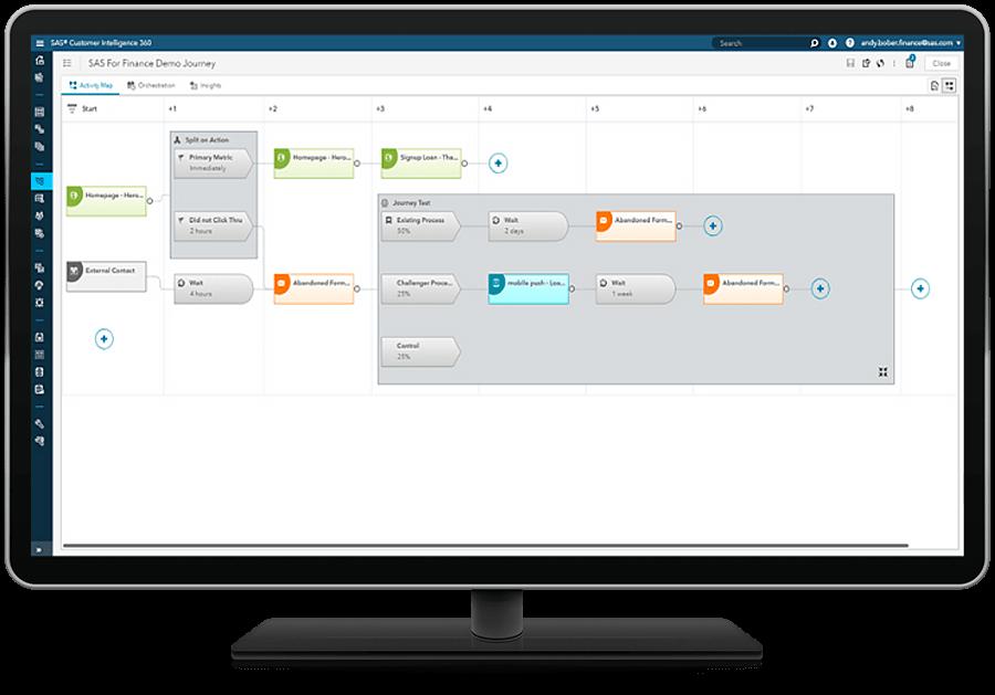SAS Customer Data Platform Capabilities - Journey
