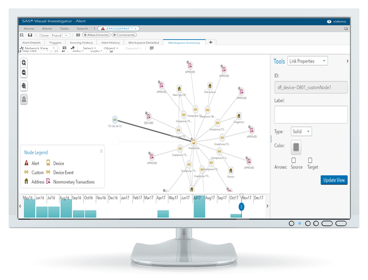 SAS Detection and Investigation for Banking showing application fraud network with time scale on desktop monitor