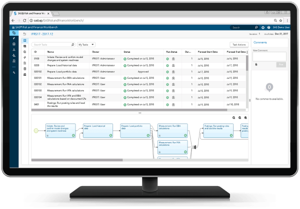 SAS Solution for IFRS 17 showing process flow tasks on desktop monitor