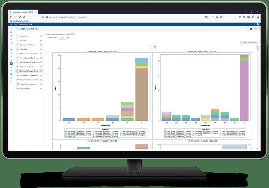 SAS Asset Performance Analytics - RCA 6.3