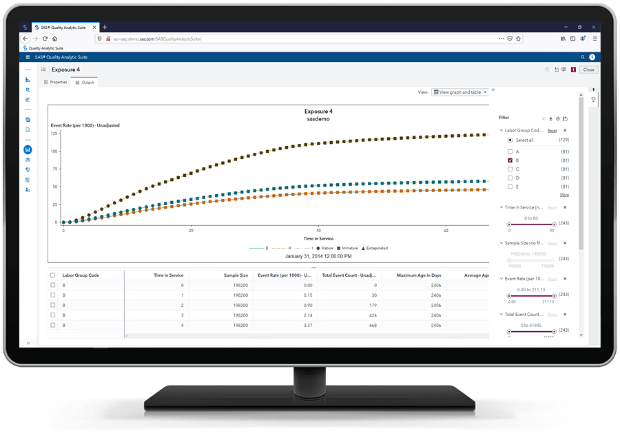 SAS Field Quality Analytics - exposure