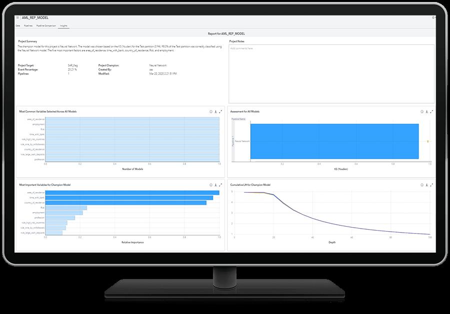 SAS Financial Crimes Analytics on desktop monitor