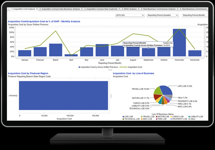 SAS Insurance Analytics Architecture Cost Analysis Report