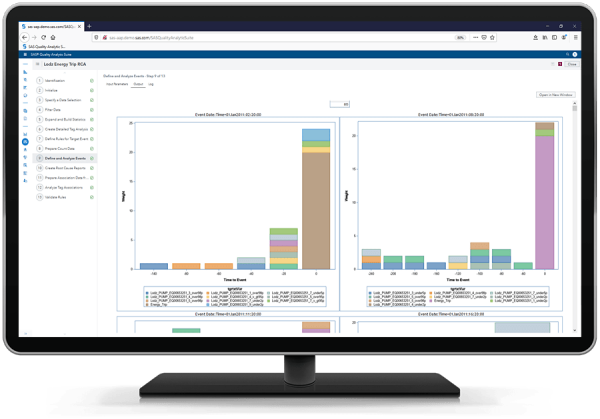 SAS Asset Performance Analytics shown on desktop monitor