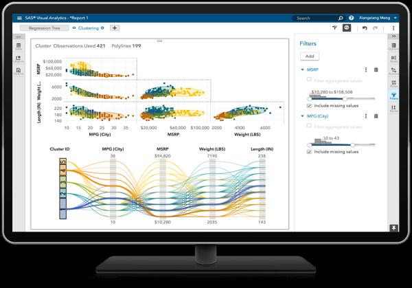 SAS Analytics for IoT zeigt Clustering-Matrix auf dem Desktop-Monitor an.