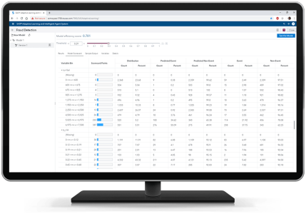SAS Adaptive Learning and Intelligent Agent System showing model scorecard on desktop monitor
