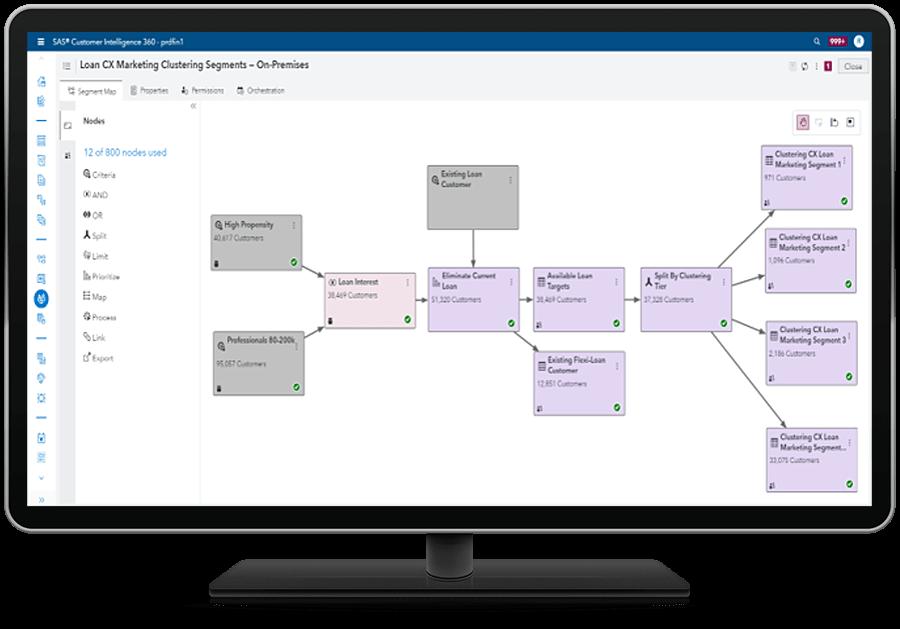 SAS Customer Data Platform Capabilities - Segment