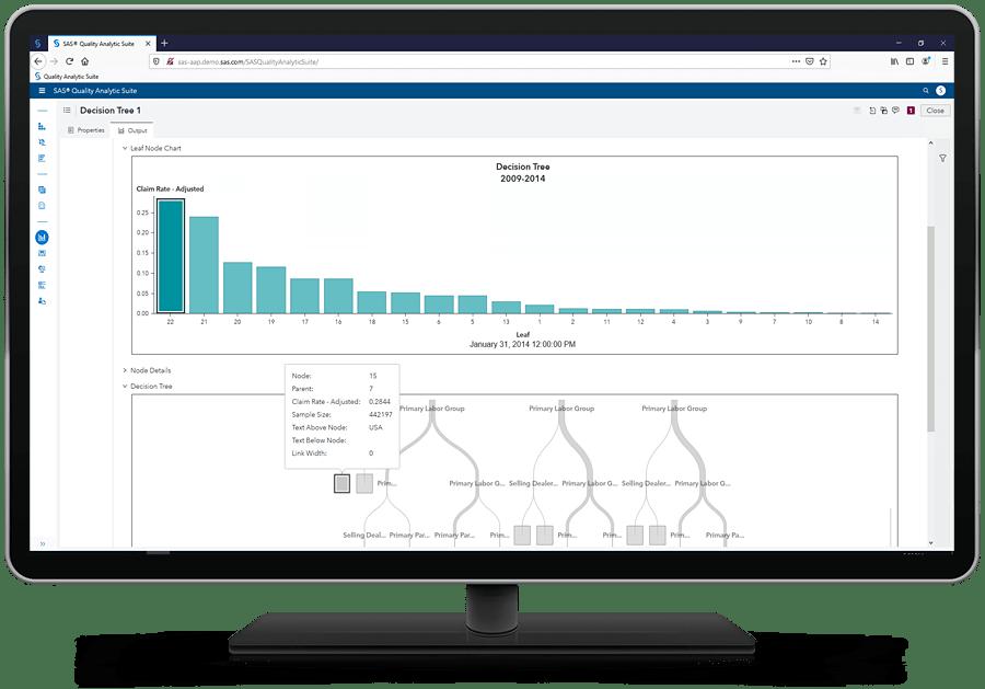 SAS Field Quality Analytics showing decision tree detail on desktop monitor