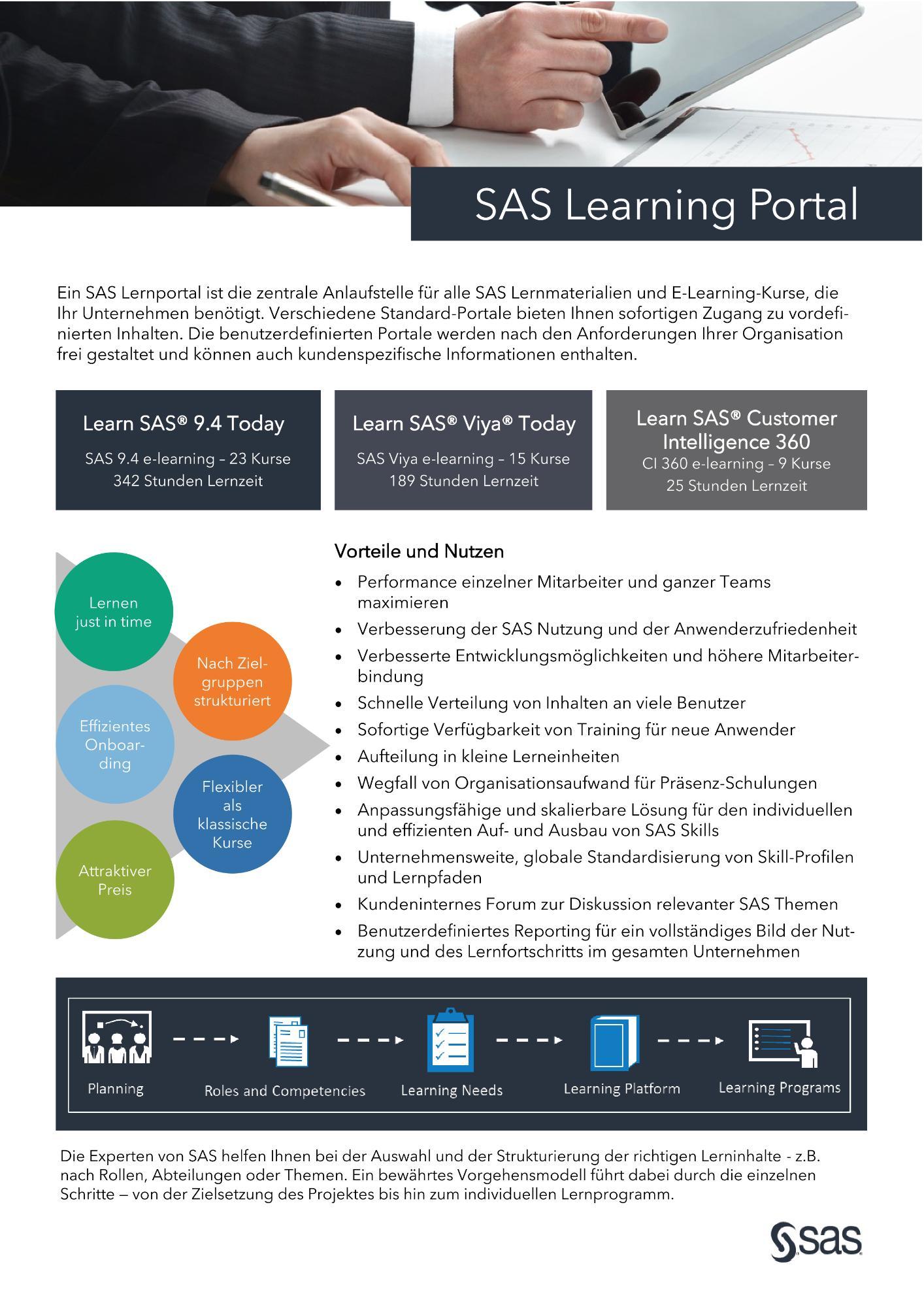 SAS® Learning Portal