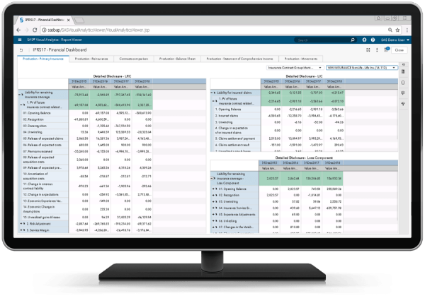 SAS Solution for IFRS 17 showing financial dashboard on desktop monitor