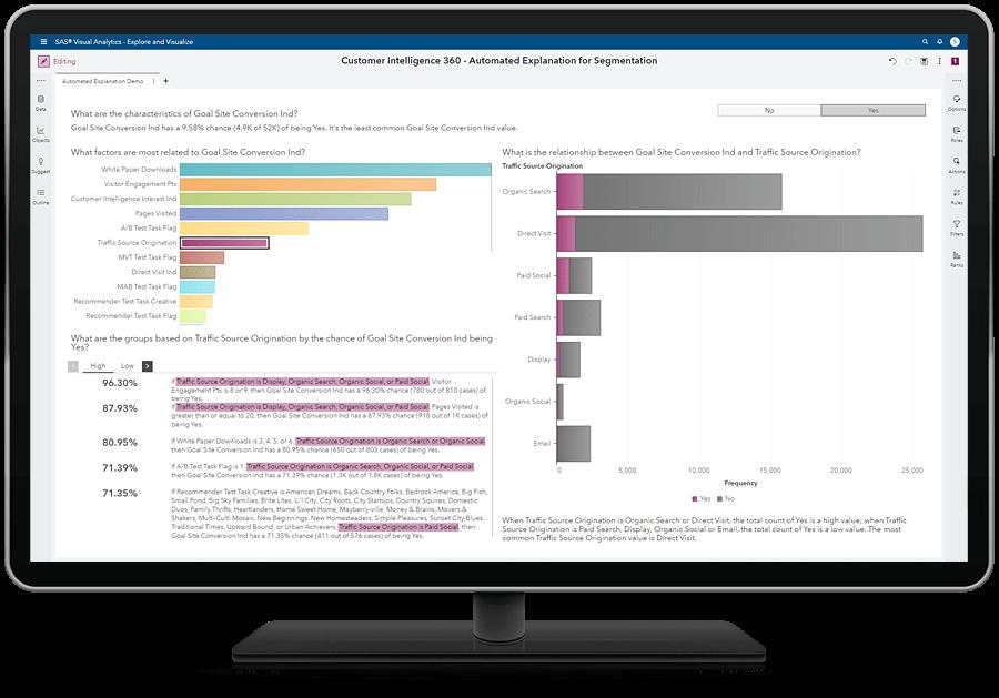SAS 360 Discover - Automated Explanation