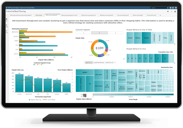 SAS Intelligent Planning Suite showing cluster planning with assortments on desktop monitor