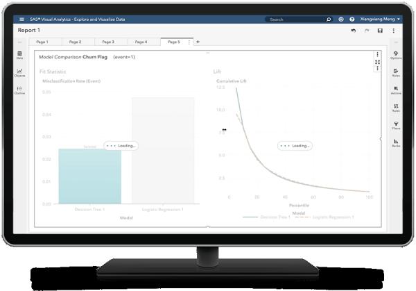 SAS Visual Statistics showing model comparison on desktop monitor