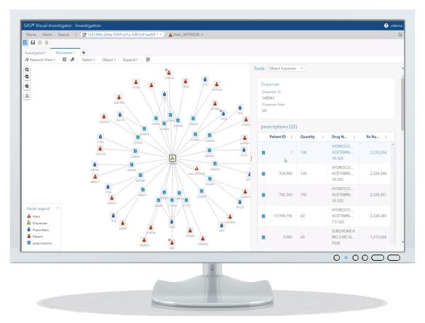 SAS Intelligence and Investigation Management displayed on desktop monitor