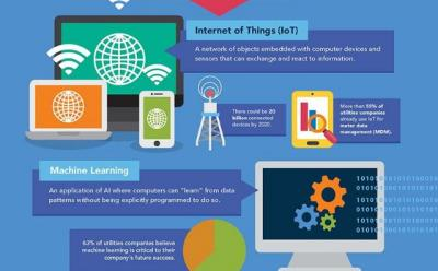 Infographic: How can IoT and Machine Learning Be Used in Utilities