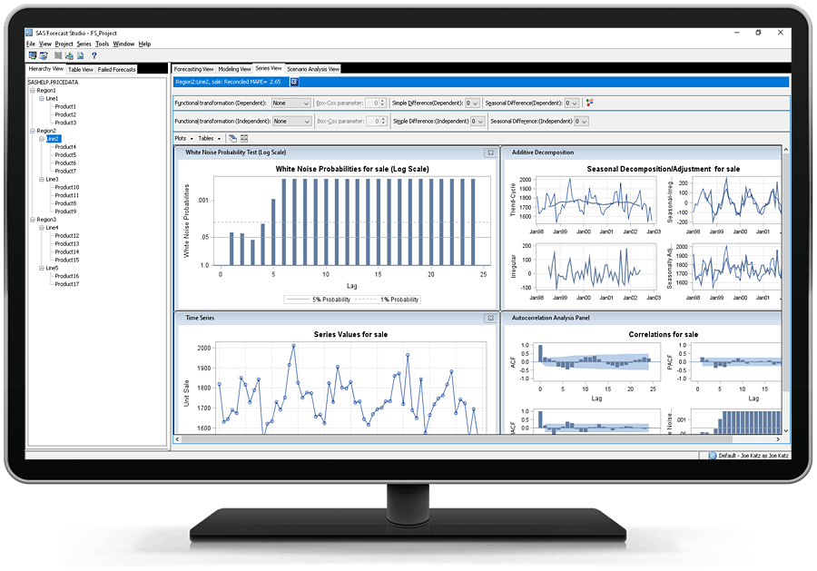 SAS Forecast Server showing series view on desktop monitor