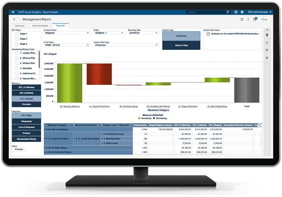 SAS Solution for IFRS 9 showing attribution report summary on desktop monitor