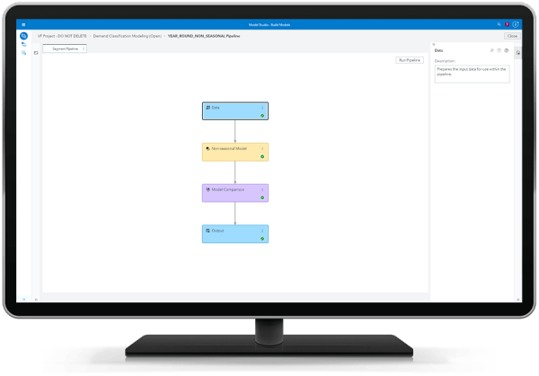 SAS Visual Forecasting showing segmentation pipeline on desktop monitor