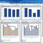 Banking Analytics Architecture Executive Dashboard