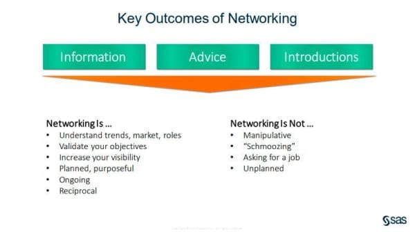 Insights Key Outcomes of Networking