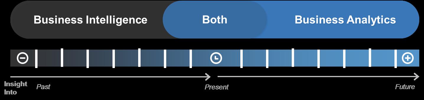 info-tech-chart