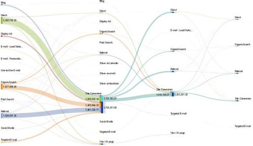 conversion-path-analysis