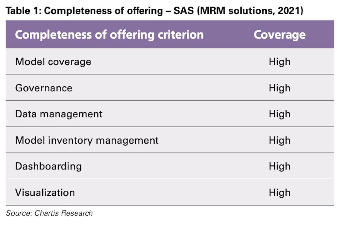 Chartis RiskTech Table showing completeness of offering