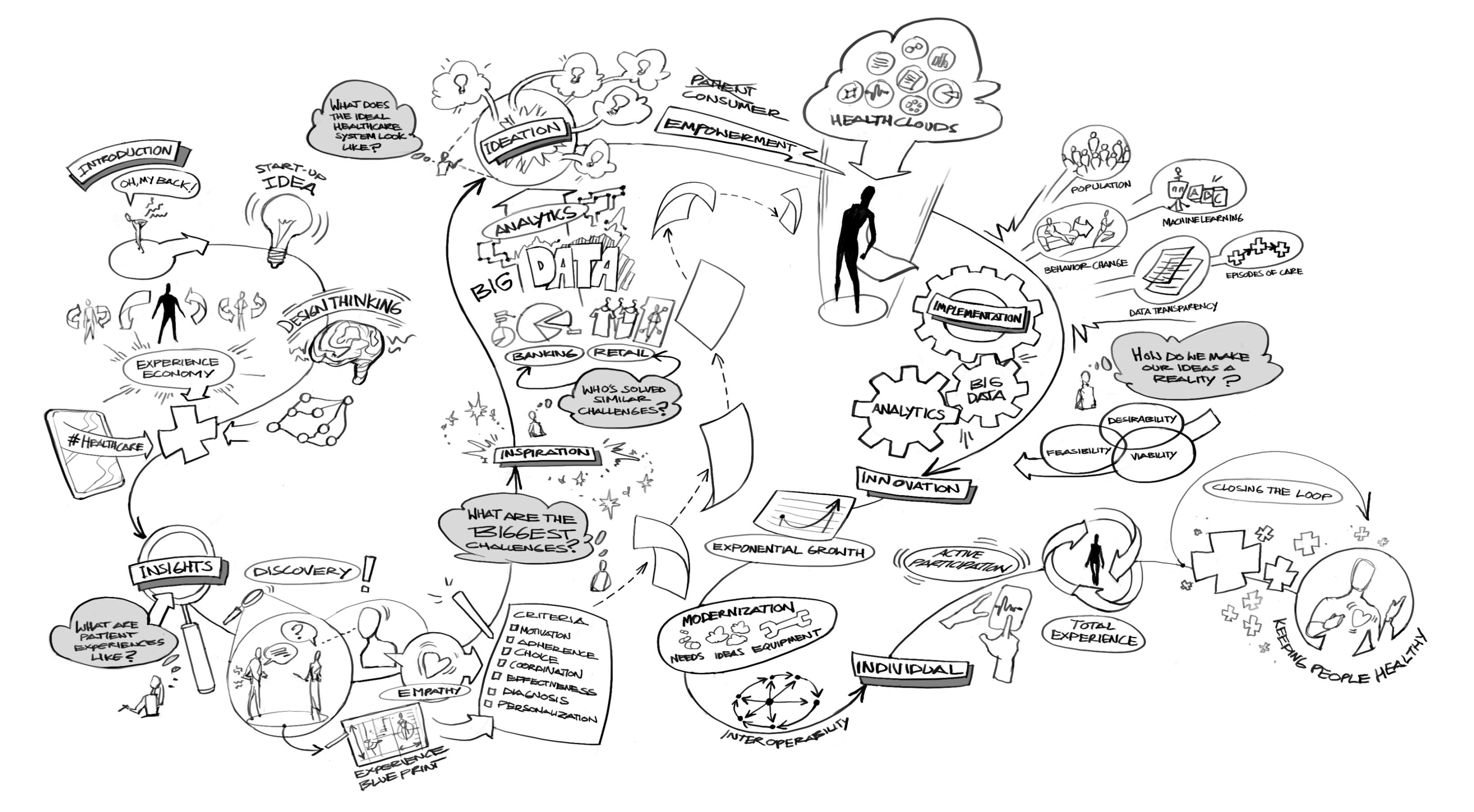 mind-map-illustration