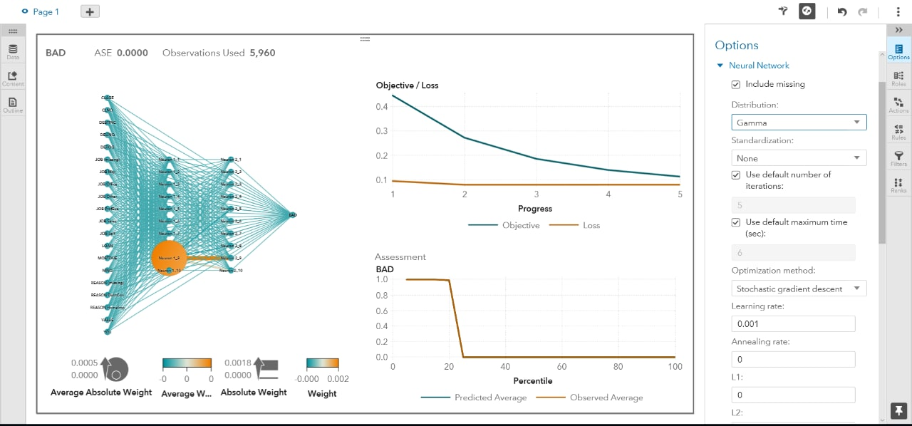 Neural Net with Fit Statistics